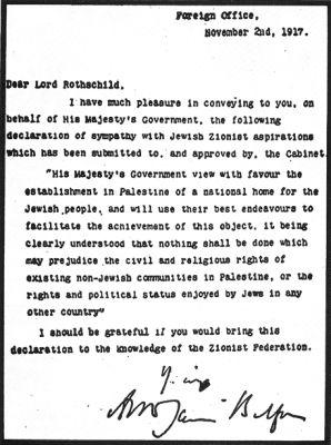 Zionist Declaration