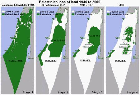 Land Loss Israel Palestine